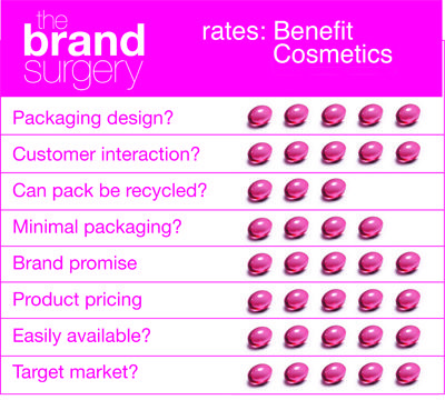Benefit Cosmetics ranking