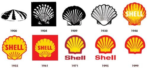 History of the shell logo