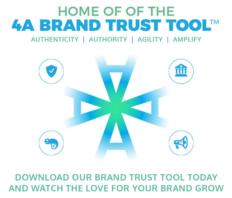 4A Brand Trust Tool