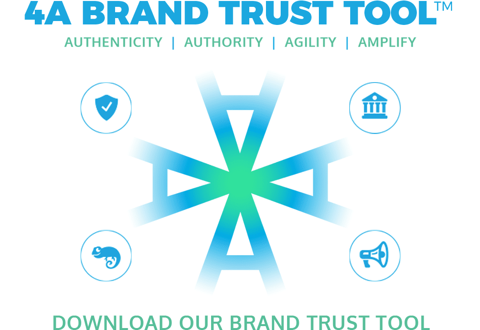 How to use the 4A Brand Trust Marketing Model and Digital Marketing to enhance Brand Trust