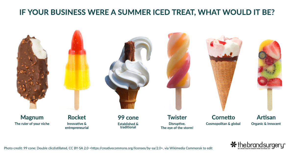 If your business brand were a summer iced treat, what would it be?
