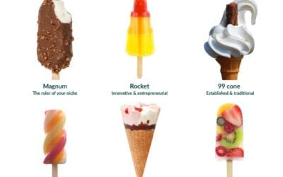 If your business were a Summer Ice Treat, what would it be?